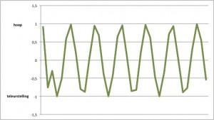 wpid-grafiek-1.jpg